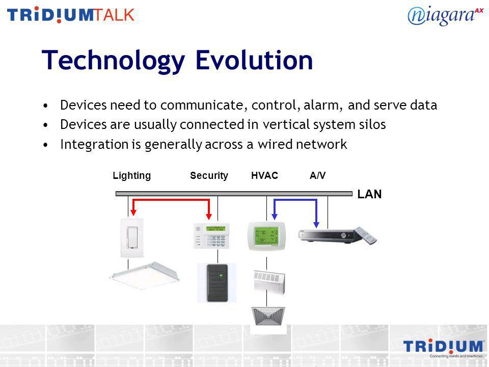 Technology Evolution Devices need to communicate, control, alarm, and serve data. Devices are usually connected in vertical system silos.