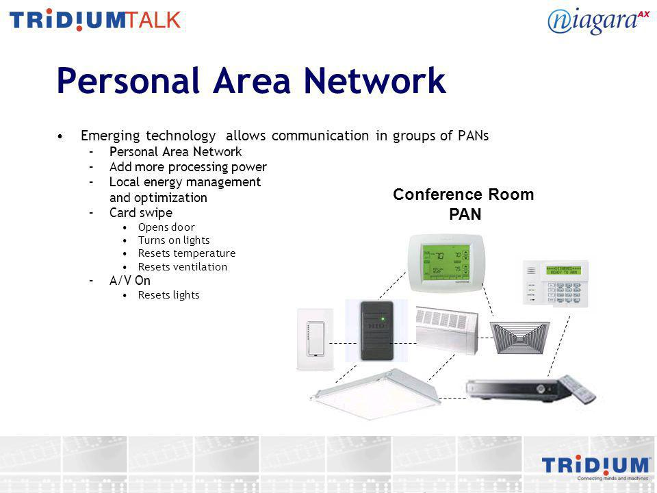 Personal Area Network Conference Room PAN