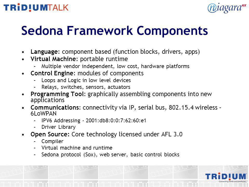 Sedona Framework Components