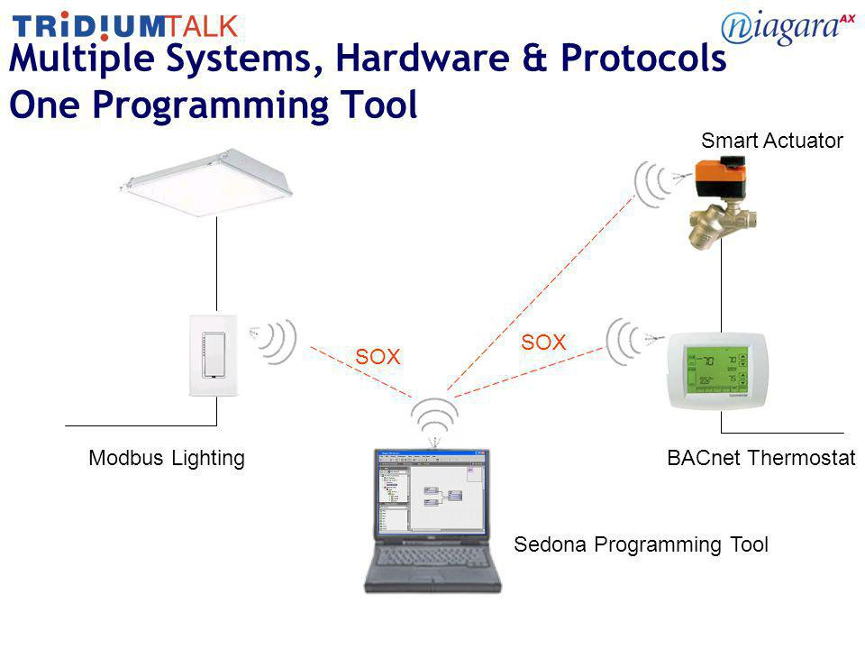 Multiple Systems, Hardware & Protocols One Programming Tool