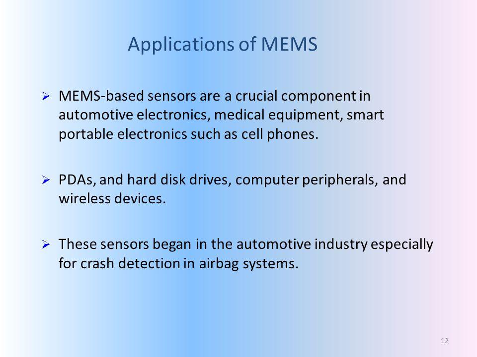 Applications of MEMS
