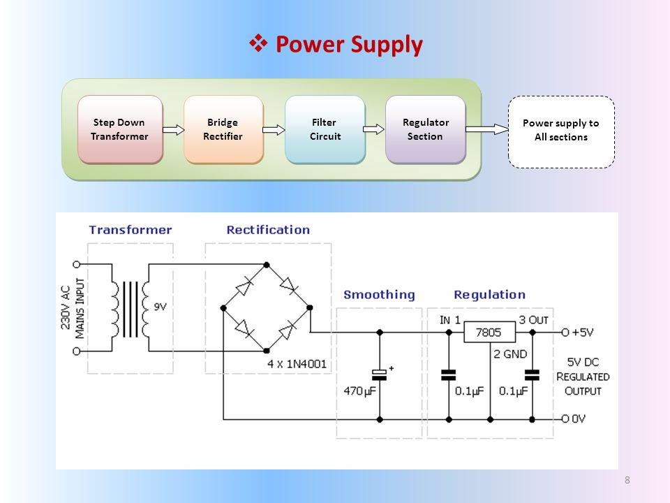 Power Supply Step Down Transformer Bridge Rectifier Filter Circuit