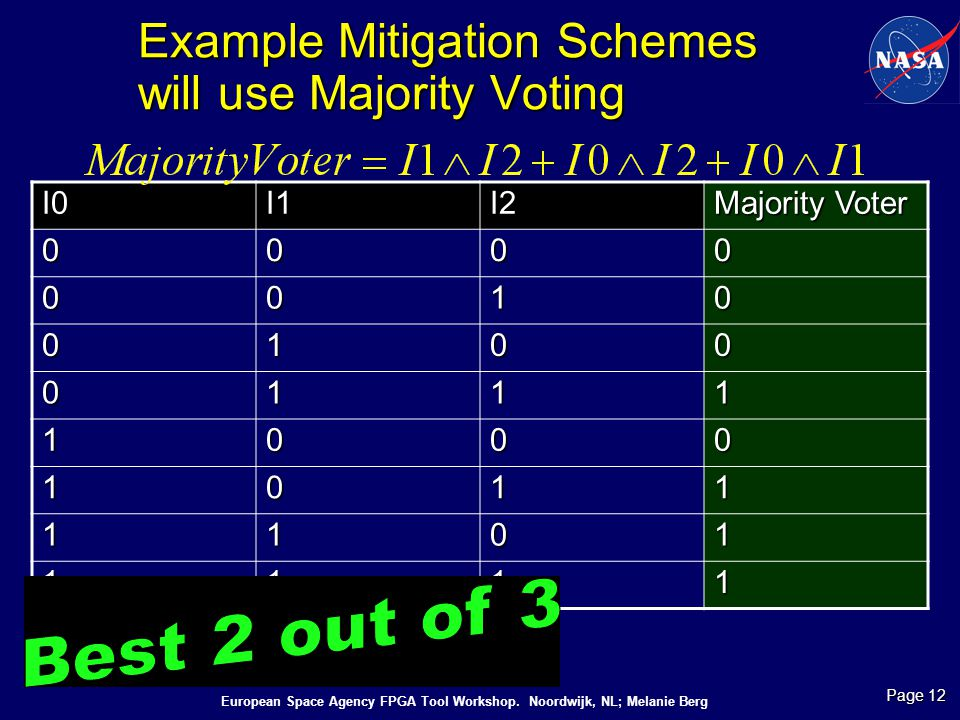 Example Mitigation Schemes will use Majority Voting