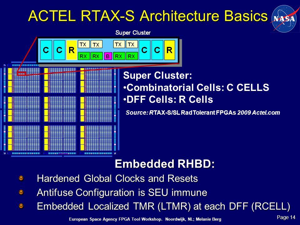 ACTEL RTAX-S Architecture Basics