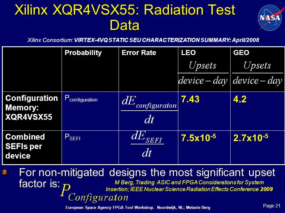 Xilinx XQR4VSX55: Radiation Test Data
