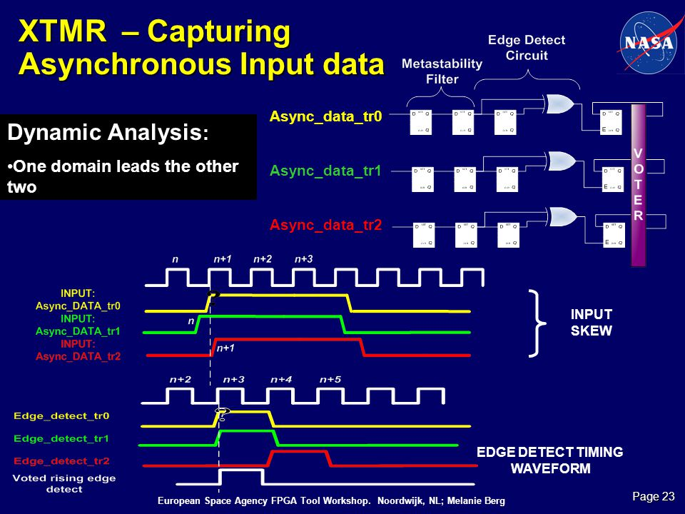 XTMR – Capturing Asynchronous Input data