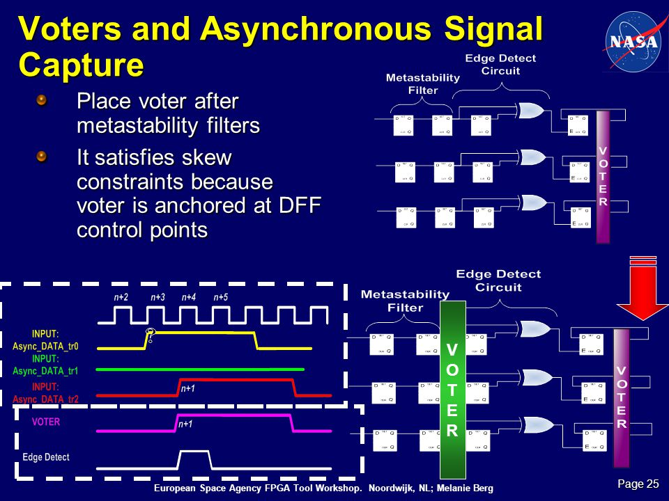Voters and Asynchronous Signal Capture