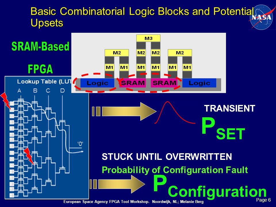 Basic Combinatorial Logic Blocks and Potential Upsets