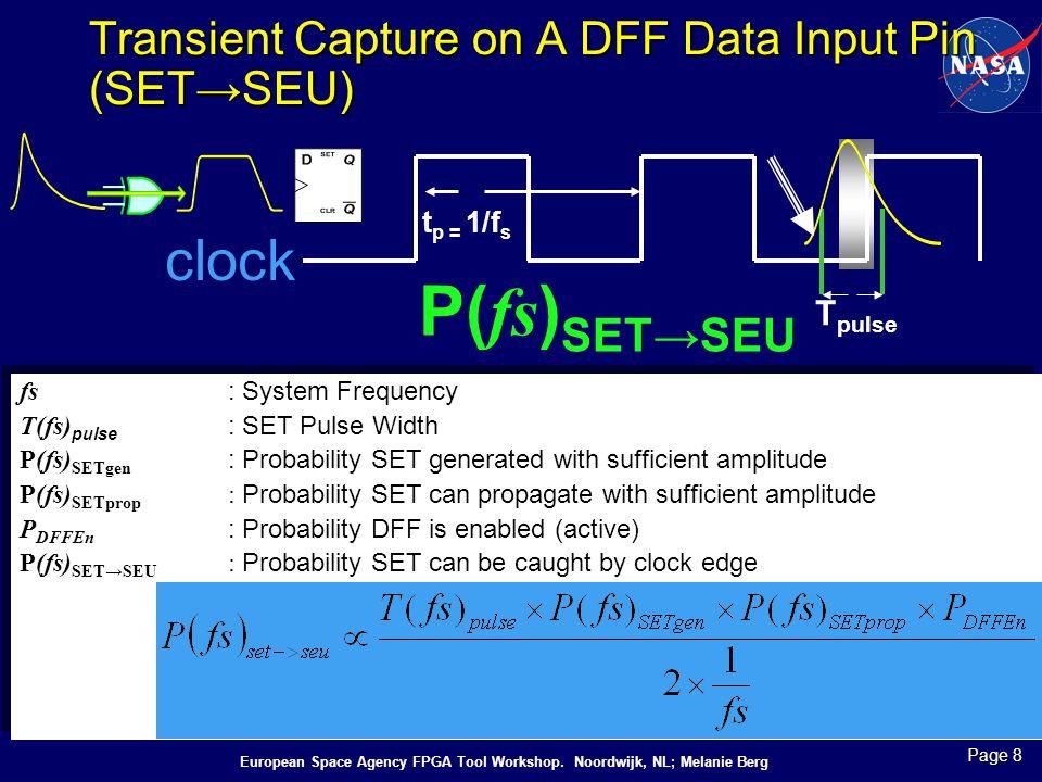 Transient Capture on A DFF Data Input Pin (SET→SEU)