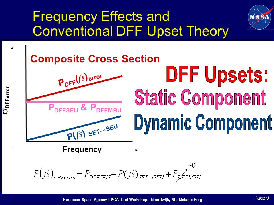 Frequency Effects and Conventional DFF Upset Theory
