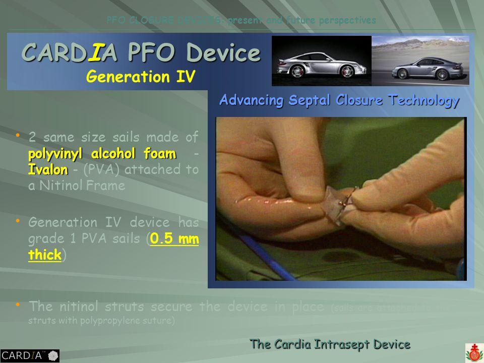 CARDIA PFO Device Generation IV
