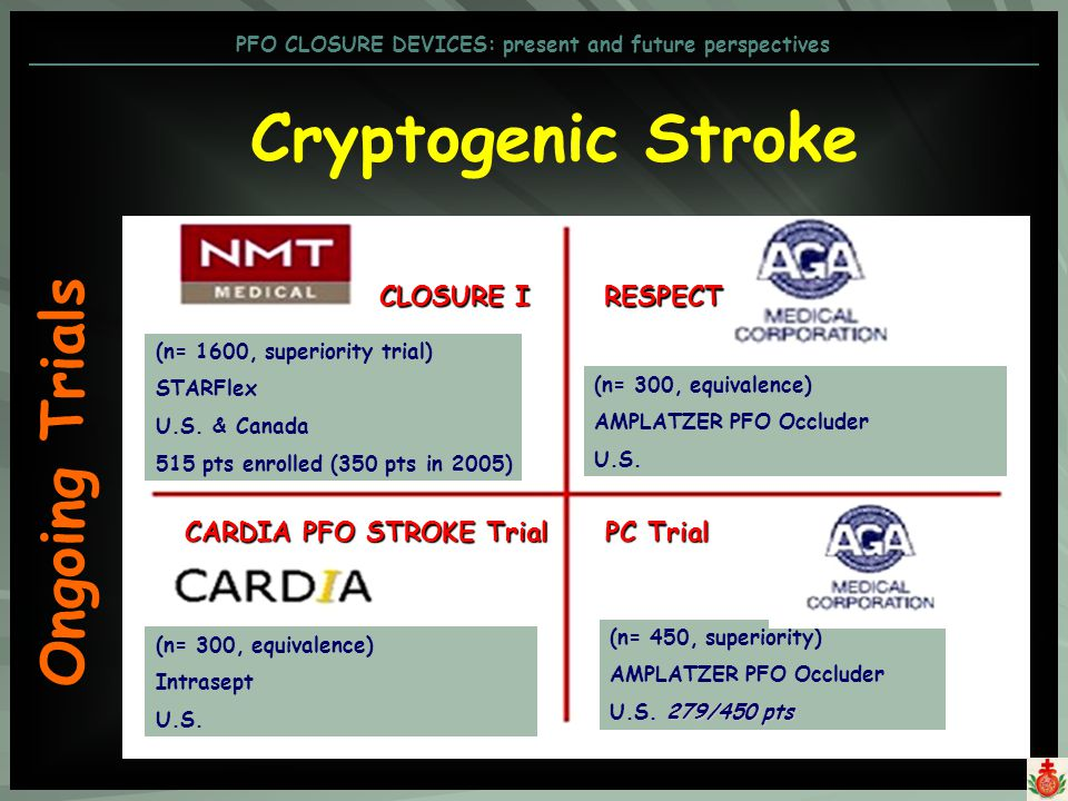 Cryptogenic Stroke Ongoing Trials CLOSURE I RESPECT