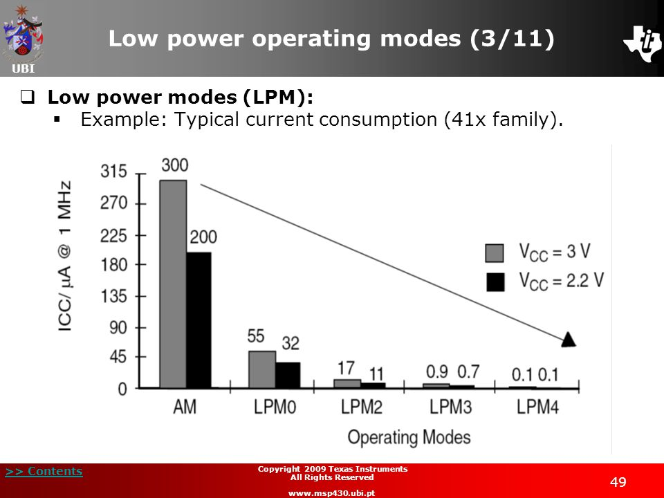 Low power operating modes (3/11)