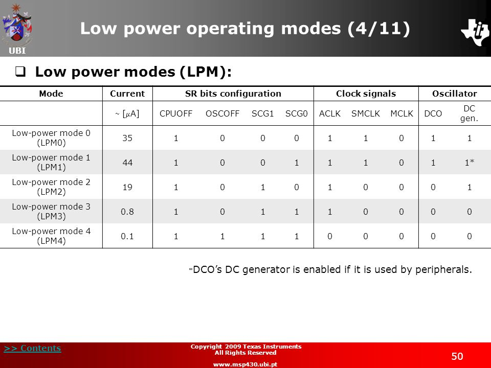 Low power operating modes (4/11)