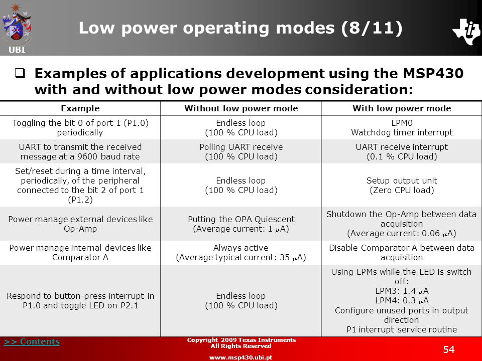 Low power operating modes (8/11)