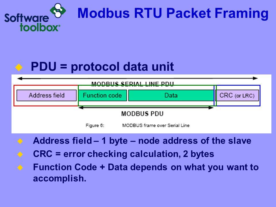 Modbus RTU Packet Framing