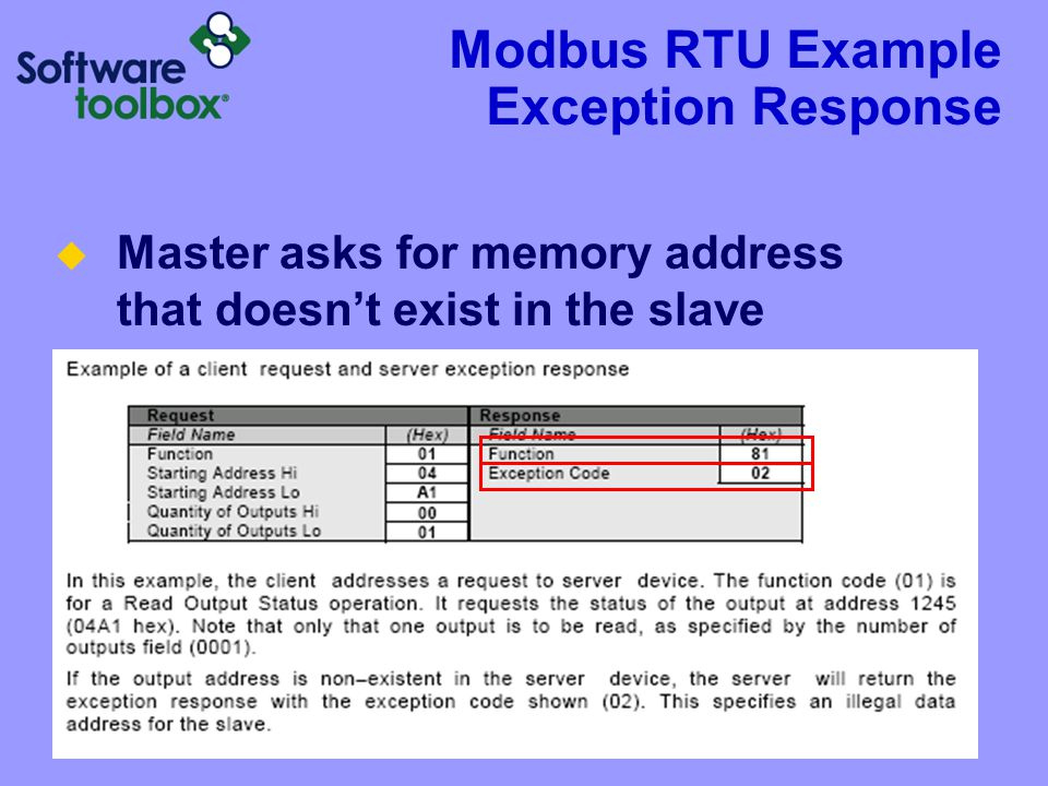 Modbus RTU Example Exception Response