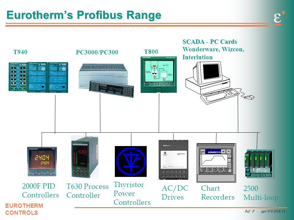 Eurotherm's Profibus Range