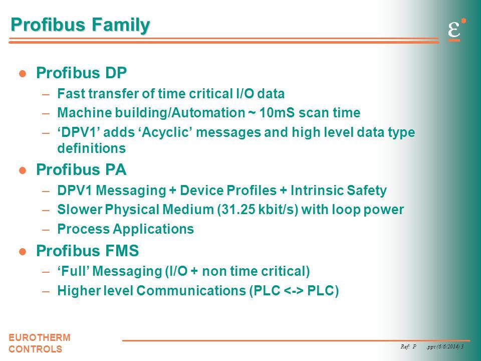Profibus Family Profibus DP Profibus PA Profibus FMS