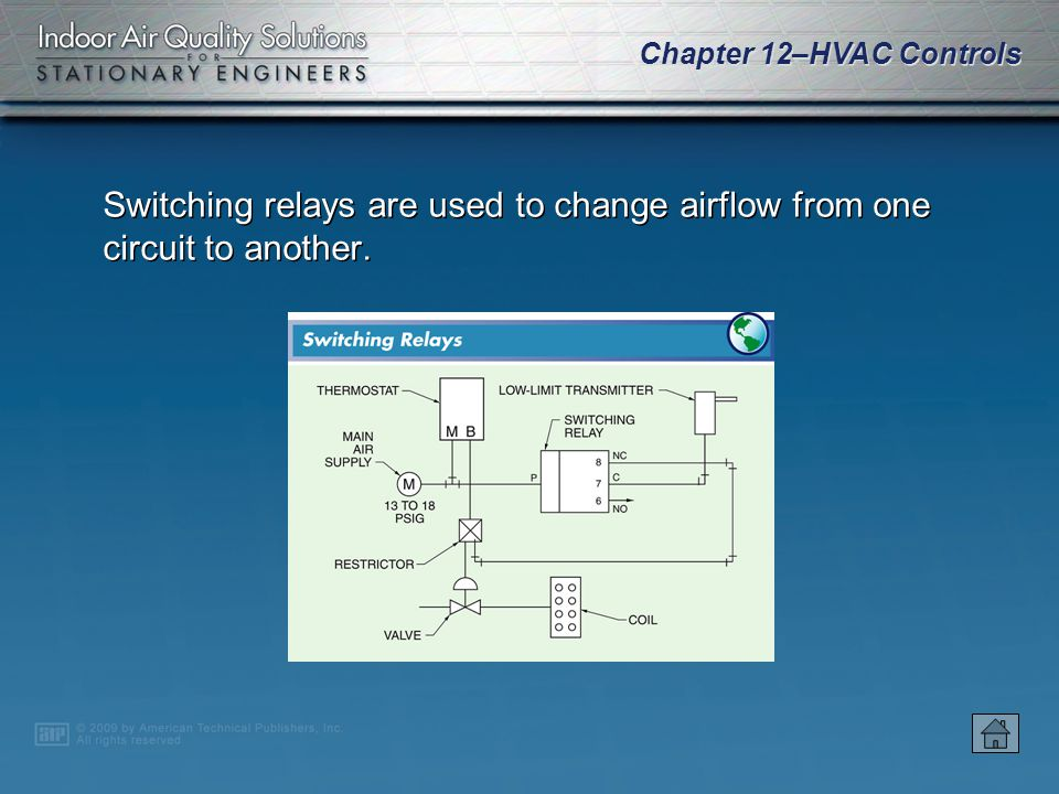 Switching relays are used to change airflow from one circuit to another.