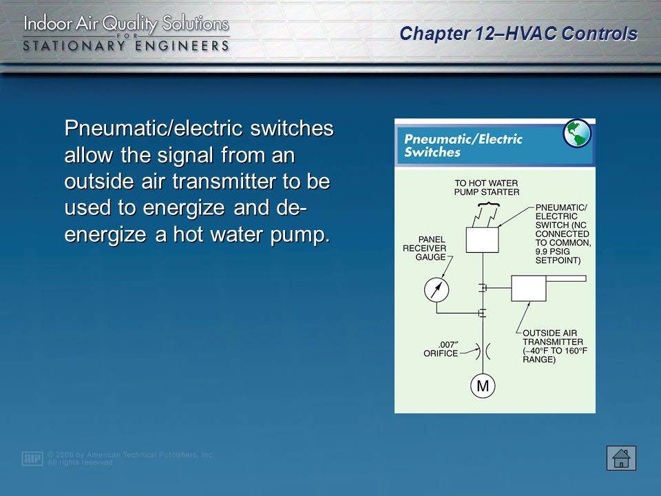 Pneumatic/electric switches allow the signal from an outside air transmitter to be used to energize and de-energize a hot water pump.