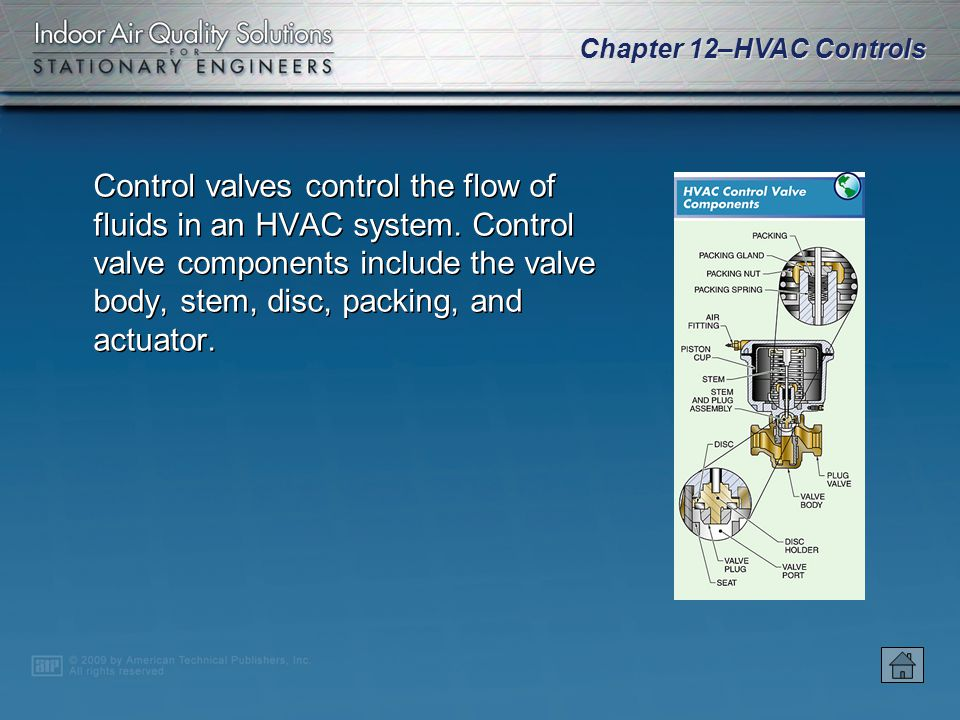 Control valves control the flow of fluids in an HVAC system