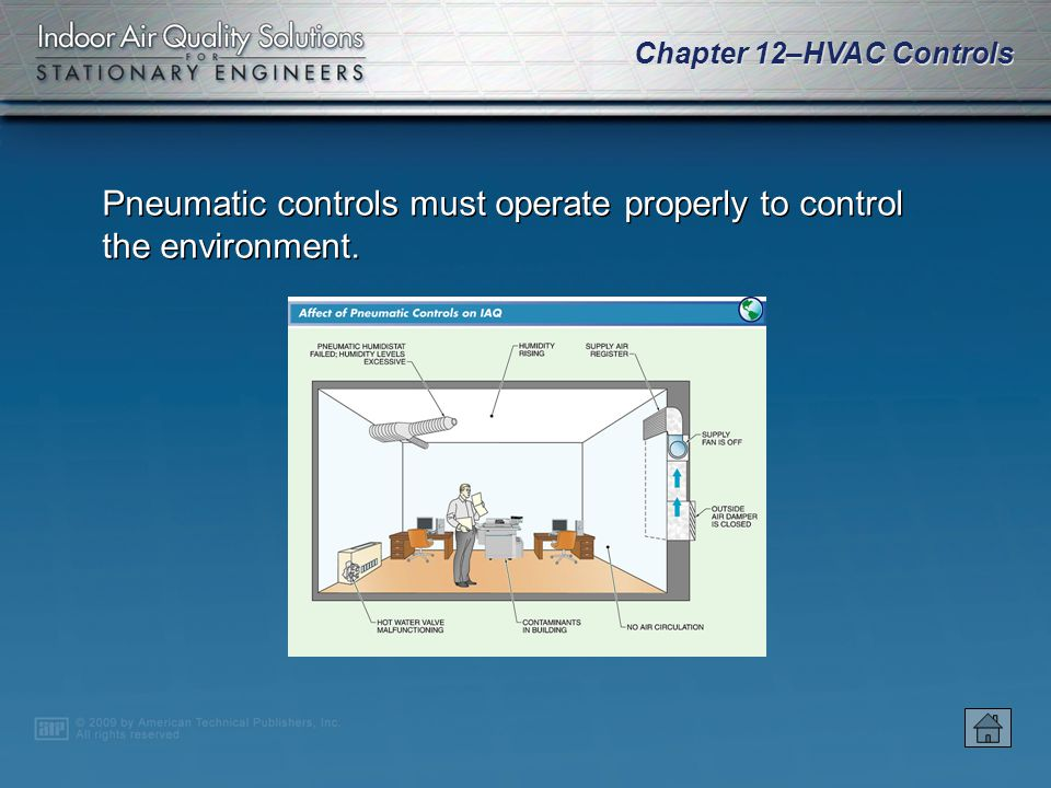 Pneumatic controls must operate properly to control the environment.