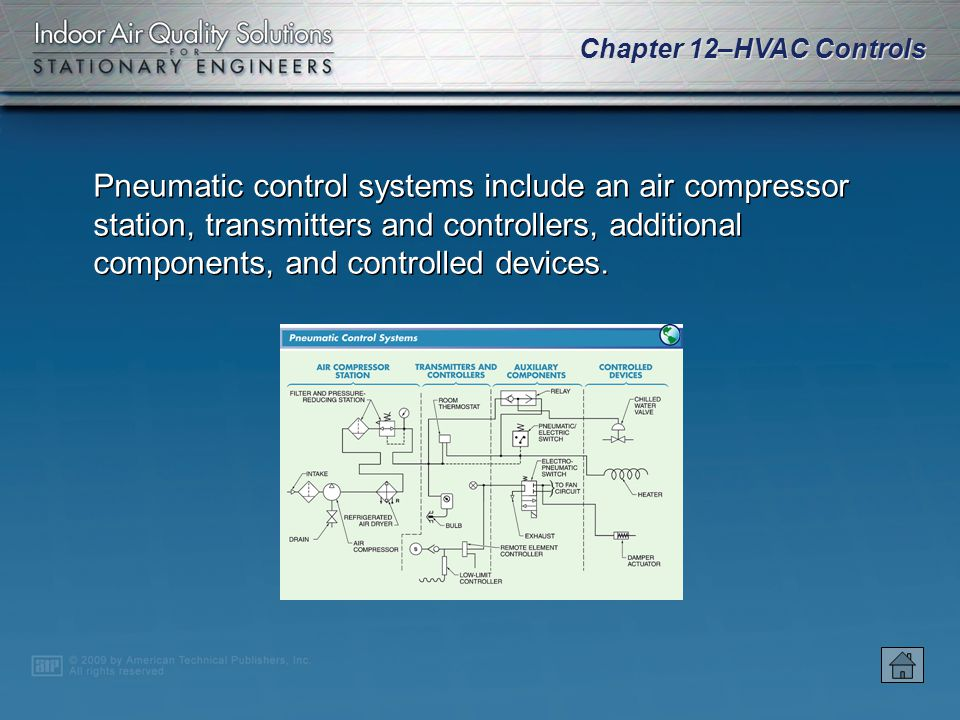 Pneumatic control systems include an air compressor station, transmitters and controllers, additional components, and controlled devices.