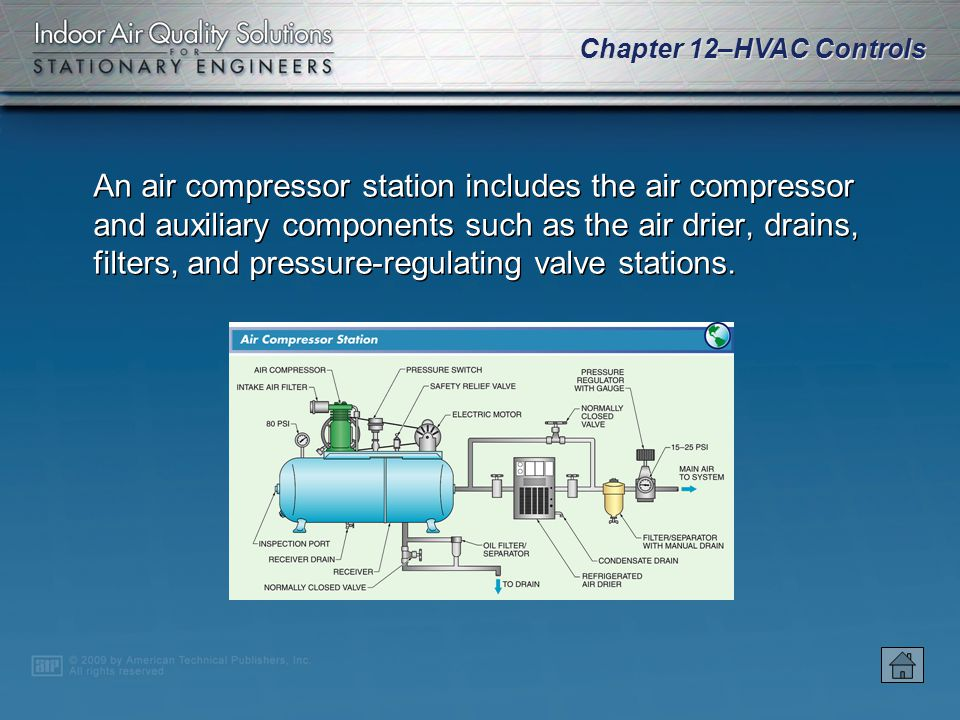 An air compressor station includes the air compressor and auxiliary components such as the air drier, drains, filters, and pressure-regulating valve stations.
