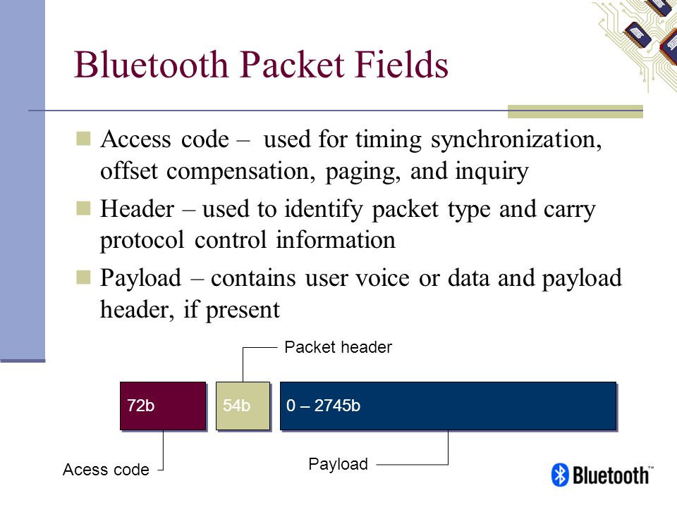 Bluetooth Packet Fields