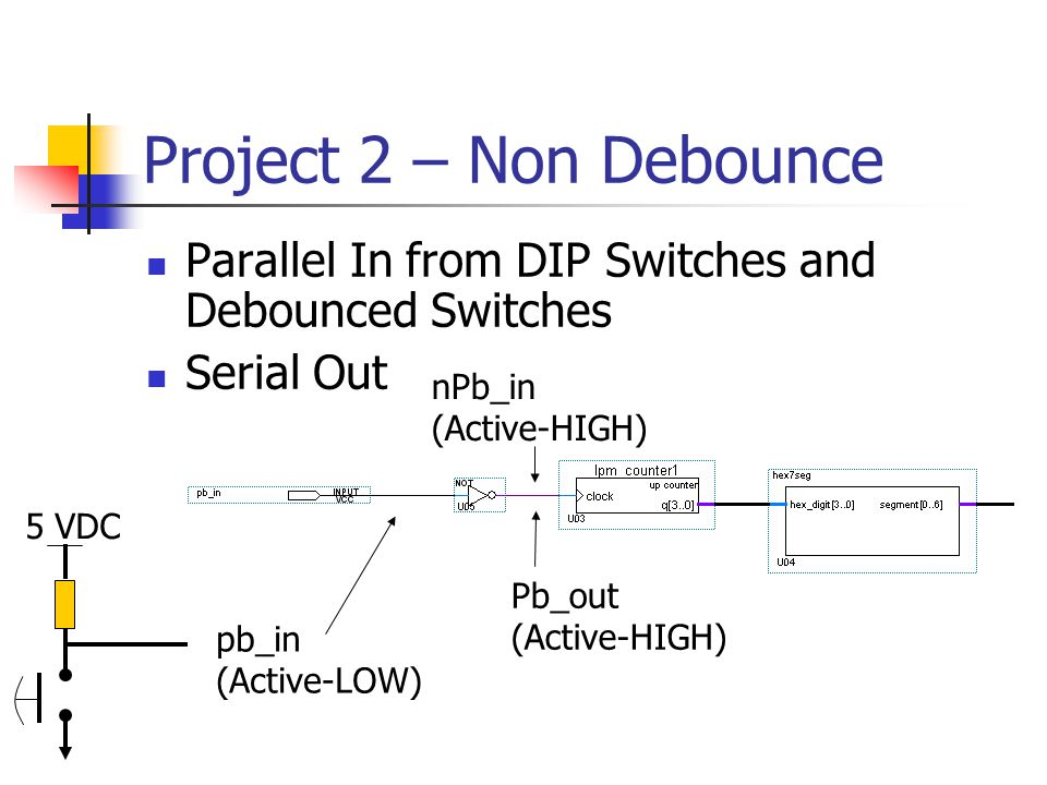 Project 2 – Non Debounce Parallel In from DIP Switches and Debounced Switches. Serial Out. nPb_in.