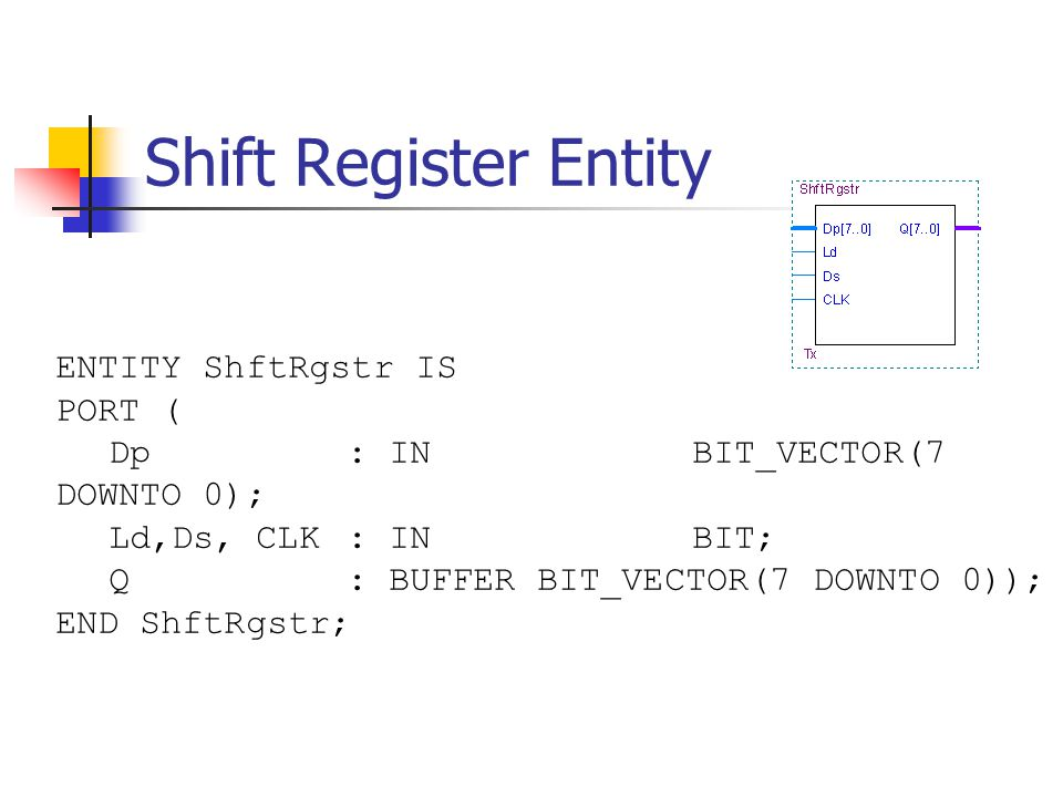 Shift Register Entity ENTITY ShftRgstr IS PORT (