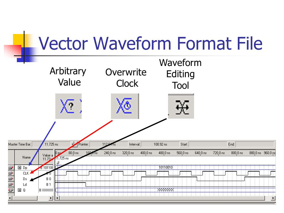 Vector Waveform Format File