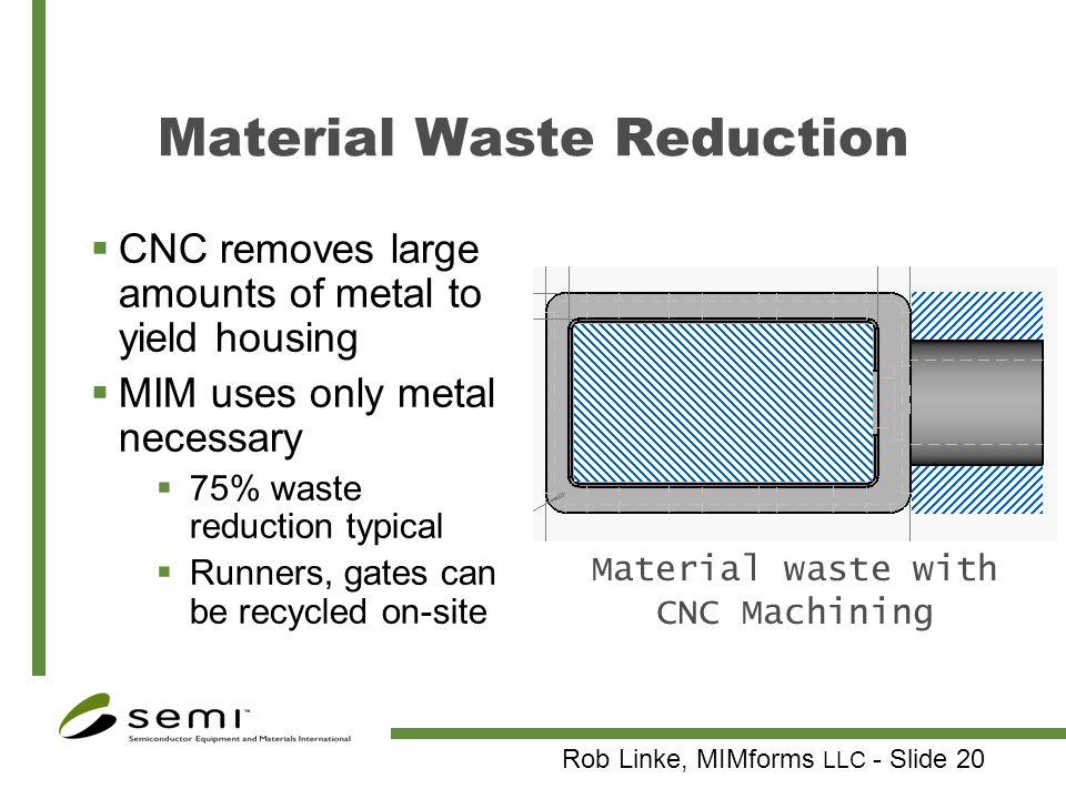 Material Waste Reduction