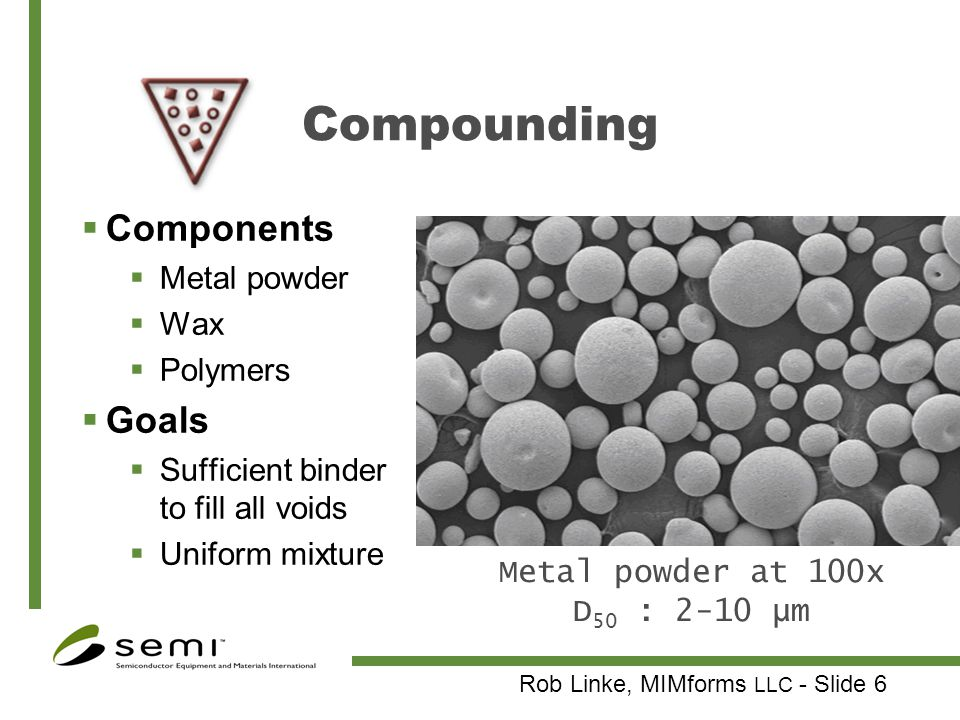 Compounding Components Goals Metal powder Wax Polymers