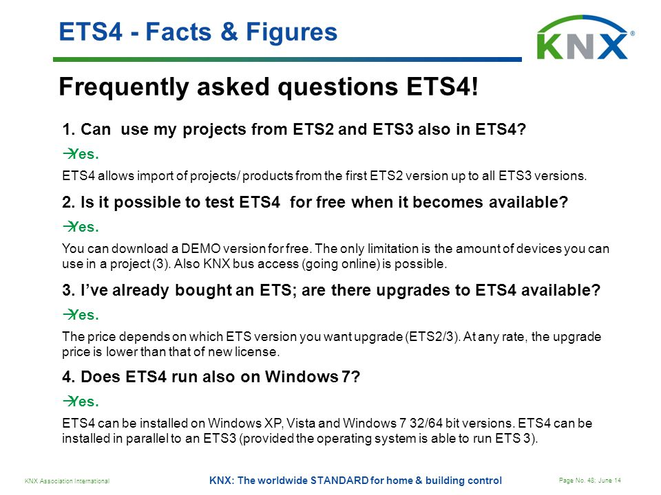 Frequently asked questions ETS4!