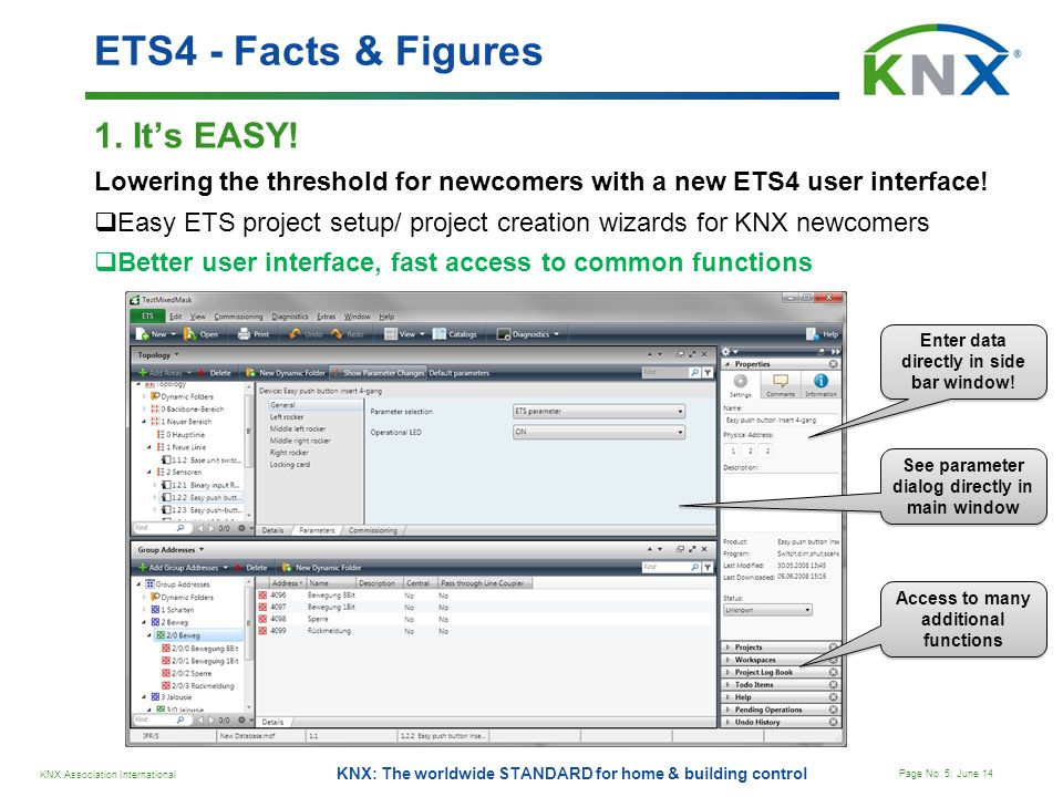 ETS4 - Facts & Figures 1. It's EASY!
