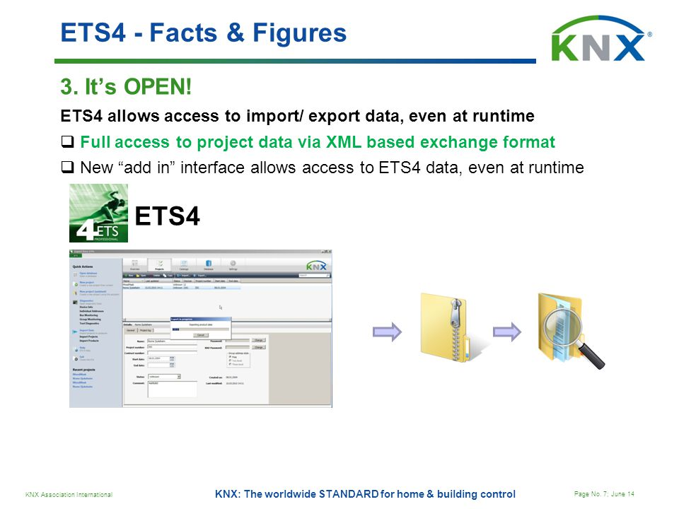 ETS4 - Facts & Figures ETS4 3. It's OPEN!