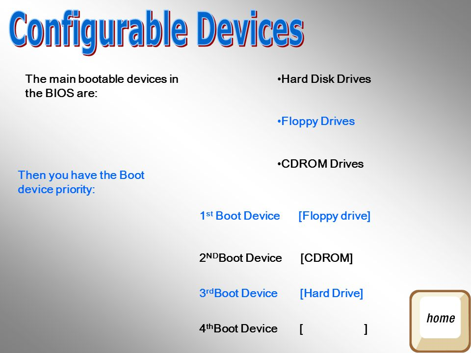Configurable Devices The main bootable devices in the BIOS are: