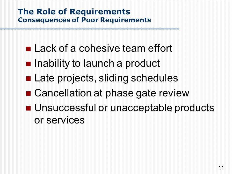 The Role of Requirements Consequences of Poor Requirements