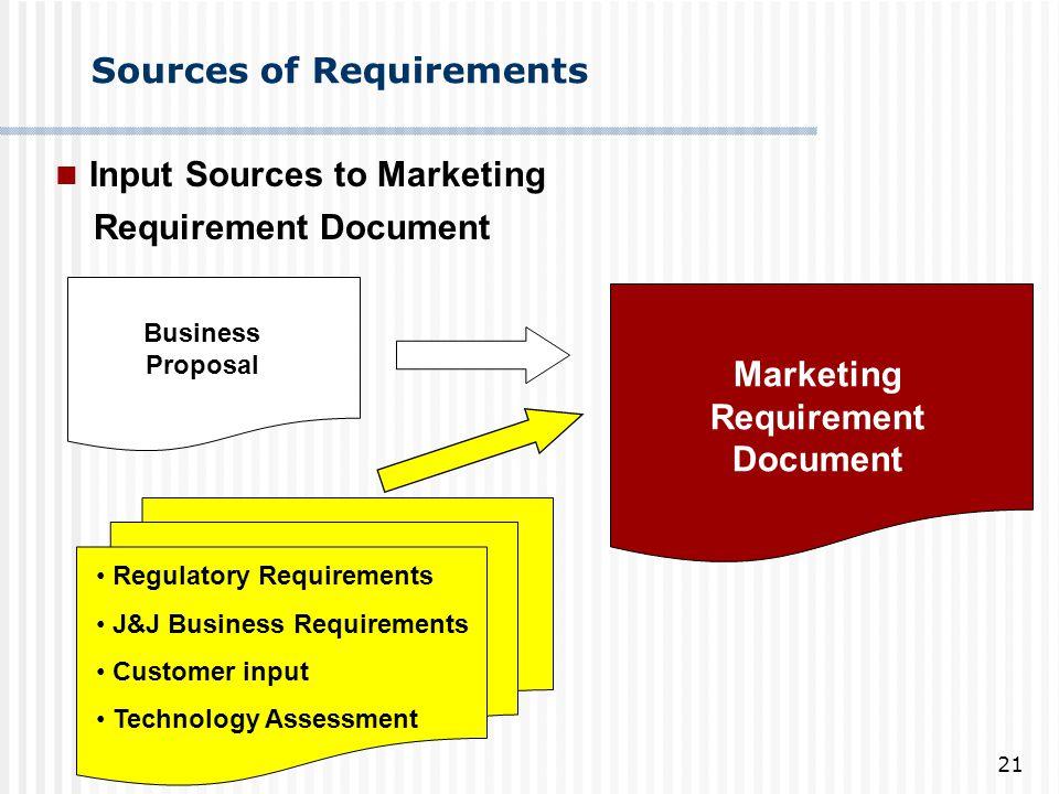 Marketing Requirement Document