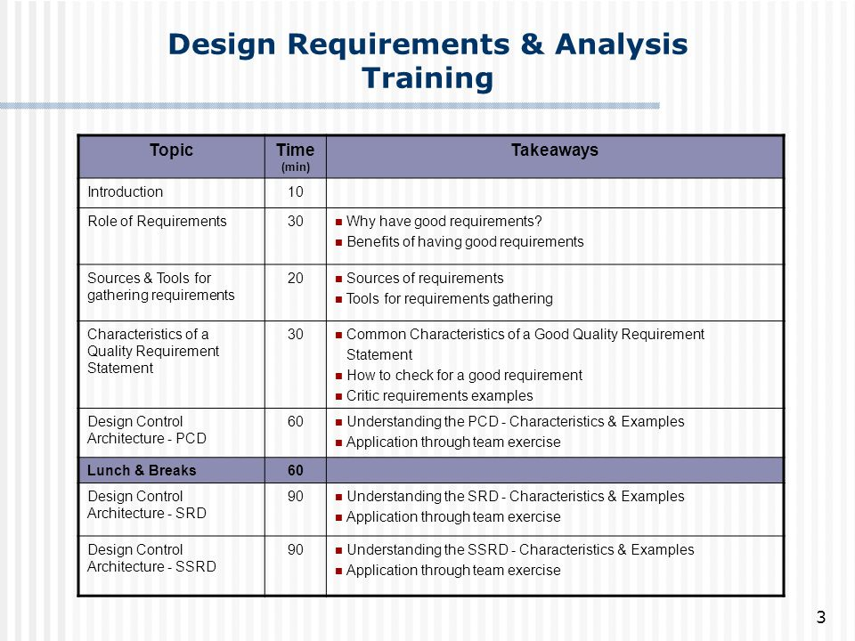 Design Requirements & Analysis Training