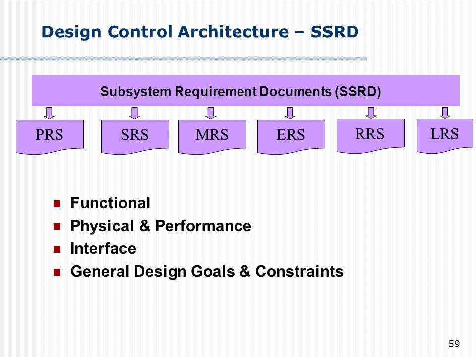 Design Control Architecture – SSRD