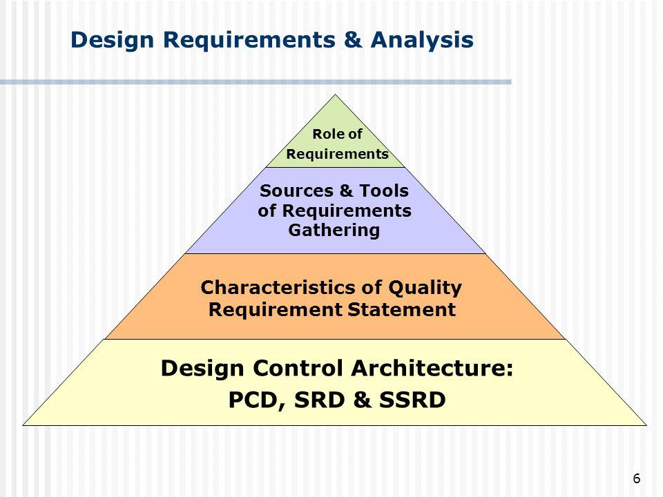 Design Requirements & Analysis