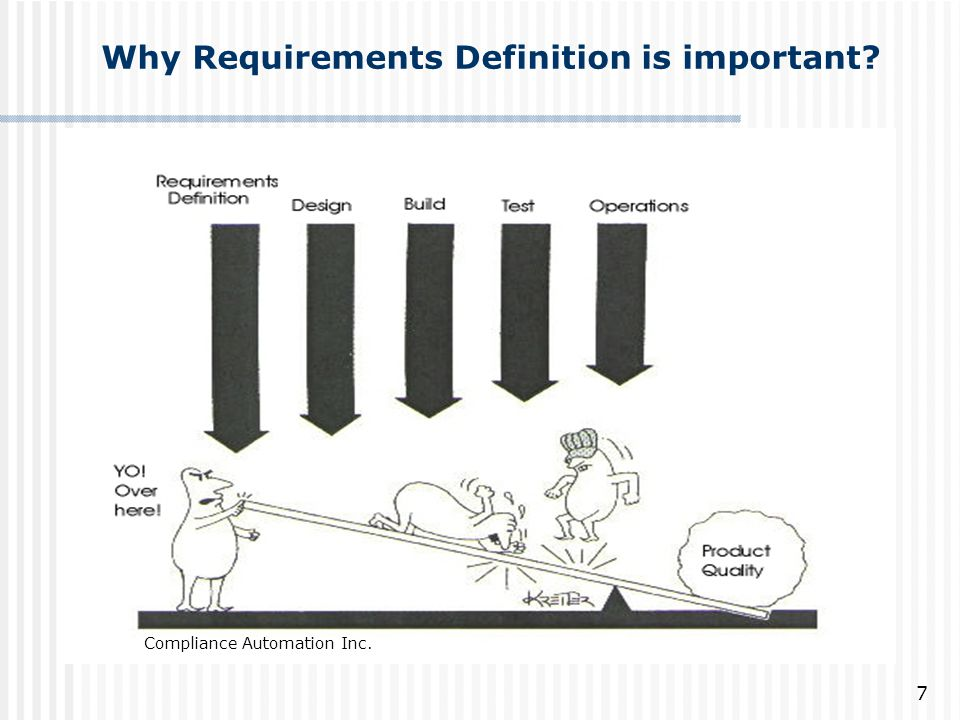 Why Requirements Definition is important