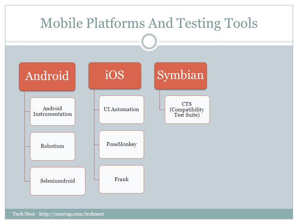 Mobile Platforms And Testing Tools
