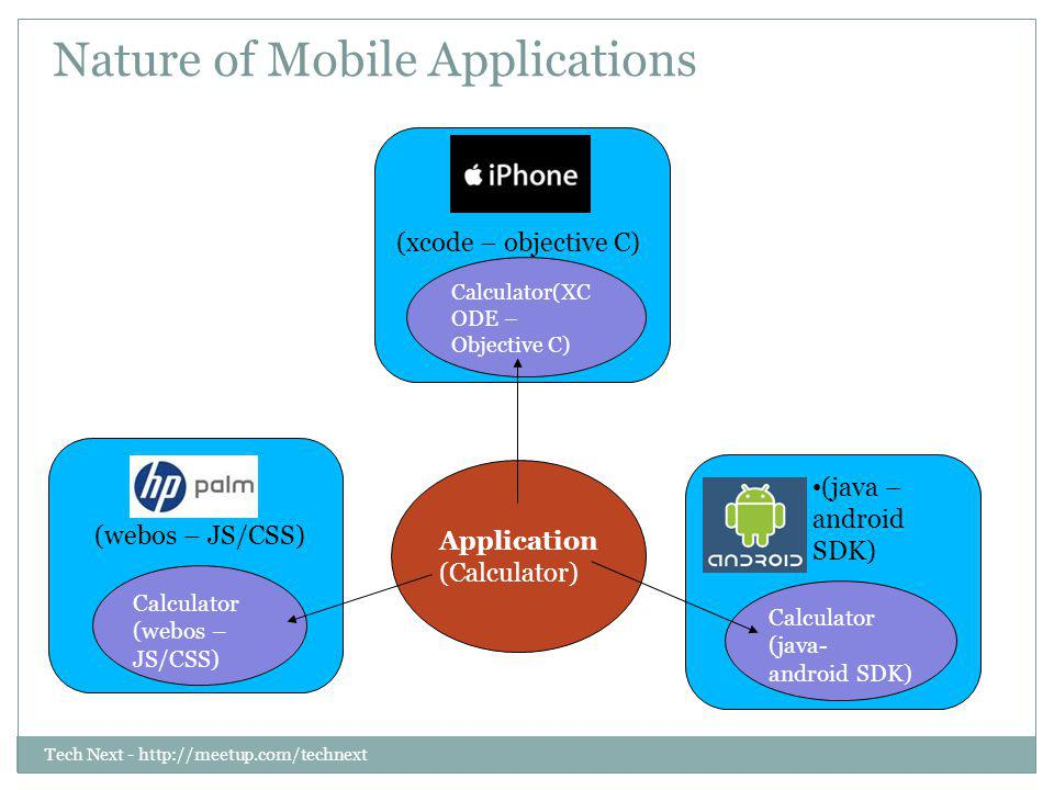 Nature of Mobile Applications
