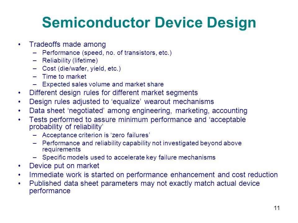 Semiconductor Device Design