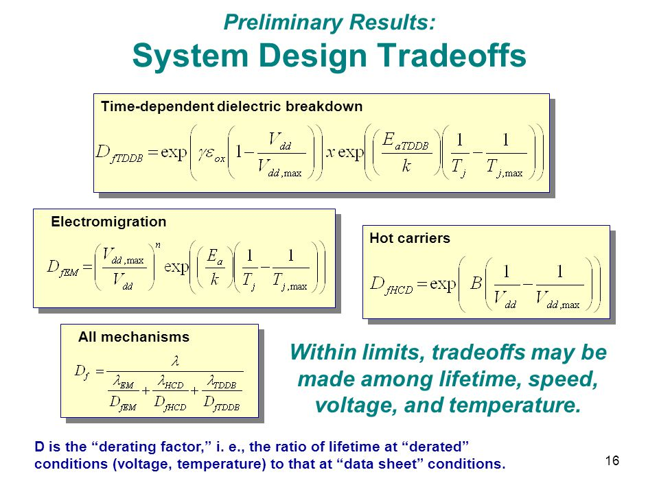 Preliminary Results: System Design Tradeoffs