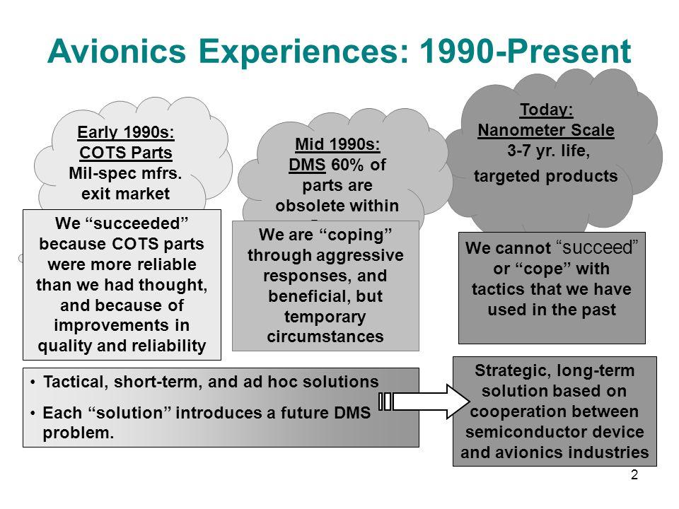 Avionics Experiences: 1990-Present